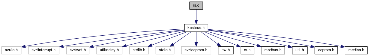 MODBUS laajempi esimerkki: rs c File Reference